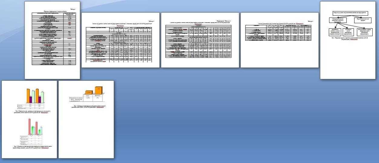 Раздаточный материал к дипломной работе Раздаточный материал  Правила оформления раздаточного материала к диплому