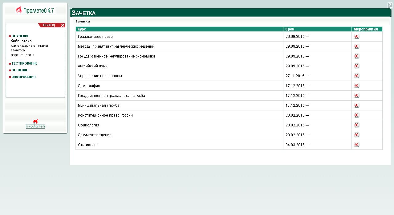Дистанционное обучение в РАНХиГС Помощь с тестами в личном  Главная страница личного кабинета