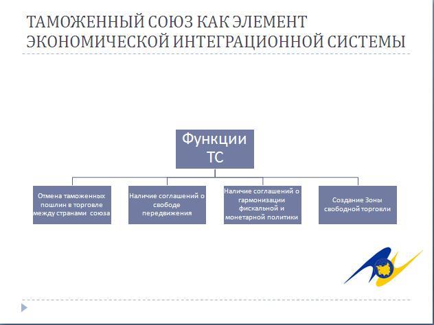 презентация к диплому юриста образец - фото 6