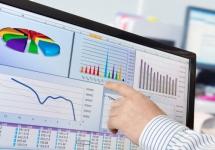 Анализа финансового состояния