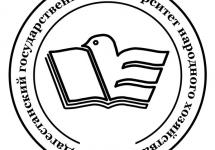 Международная школа бизнеса Махачкала