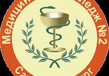 Медицинский колледж №2